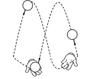Jonglering tre bollar